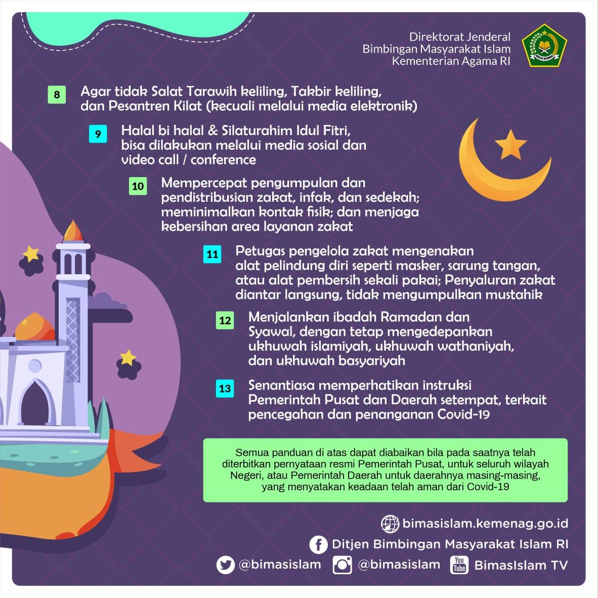 Panduan Ibadah Ramadhan (2)